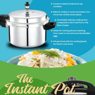 The Ins and Outs of Countertop Cookers
